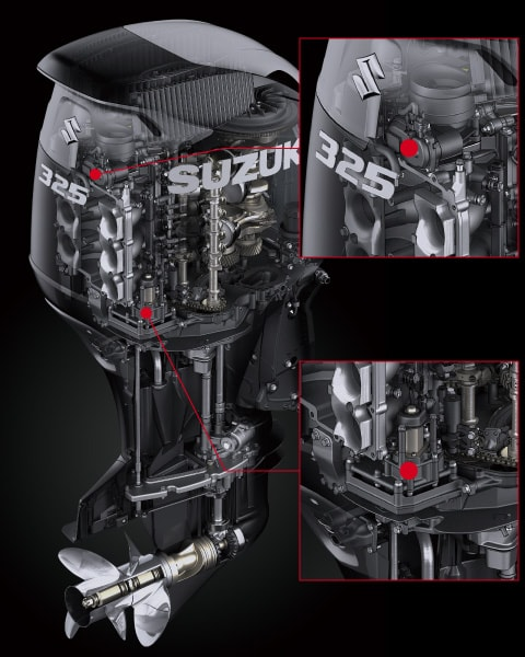 SUZUKI PRECISION CONTROL(ELECTRONIC THROTTLE AND SHIFT SYSTEM)