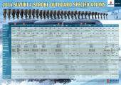 <a href='/files/document/document/302/4-stroke_Outboards_Specifications_2014.pdf' target='_blank'>DOWNLOAD (PDF) »</a>