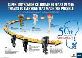 <a href='/files/document/document/329/SUZUKI_OUTBOARDS_50TH_ANNIVERSARY_POSTER.pdf' target='_blank'>DOWNLOAD (PDF) »</a>